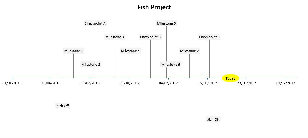 Name:  fish.jpg Views: 5524 Size:  34.3 KB