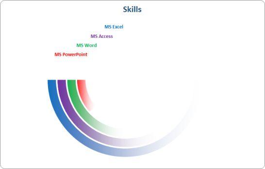 Name:  skills.jpg Views: 5442 Size:  10.3 KB